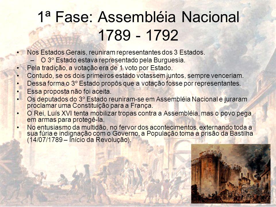 1ª Fase: Assembléia Nacional 1789 - 1792