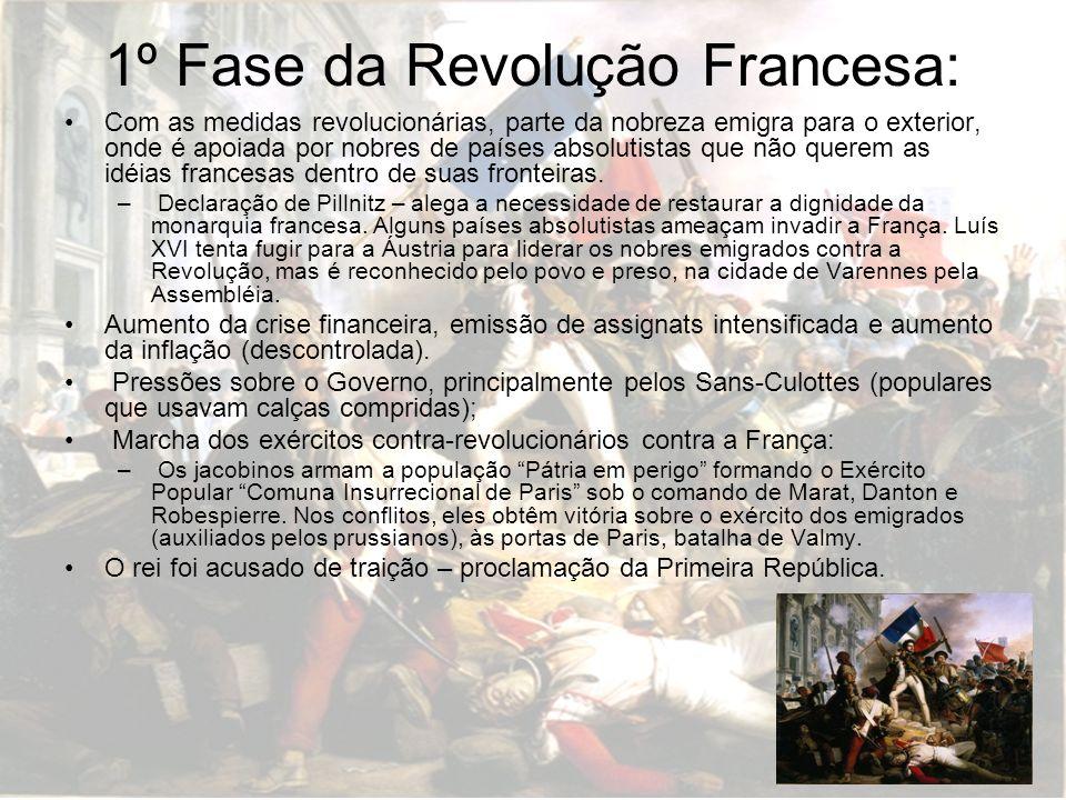 1º Fase da Revolução Francesa: