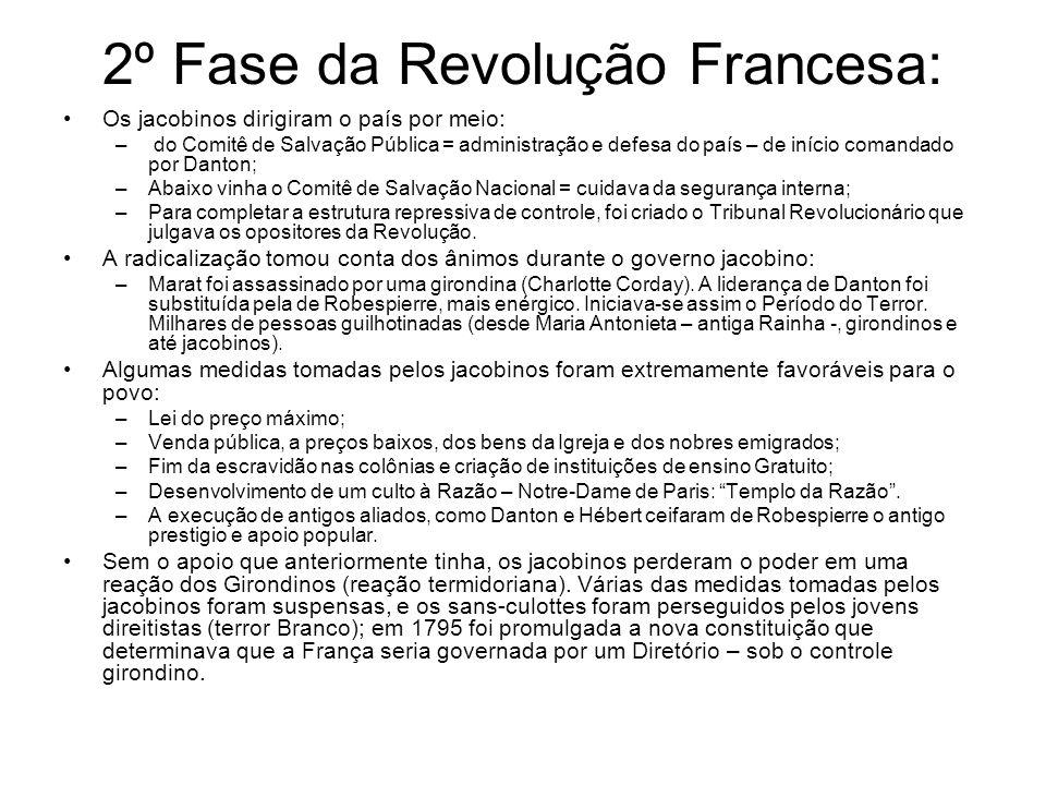 2º Fase da Revolução Francesa: