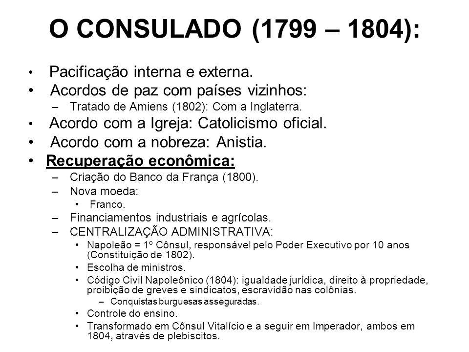 O CONSULADO (1799 – 1804): Acordos de paz com países vizinhos: