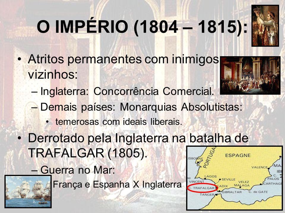 O IMPÉRIO (1804 – 1815): Atritos permanentes com inimigos vizinhos: