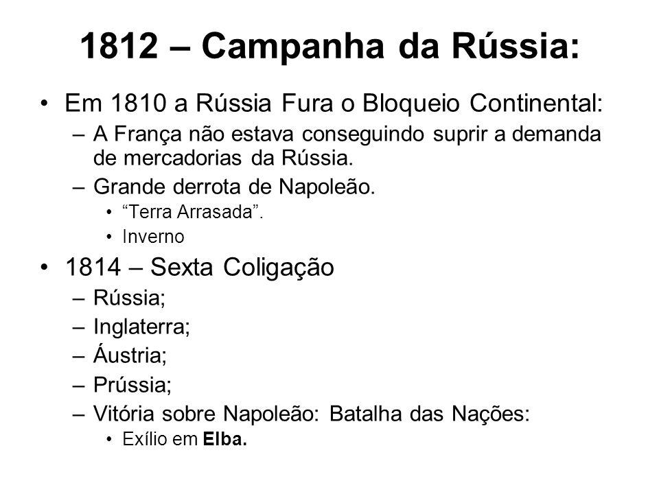 1812 – Campanha da Rússia: Em 1810 a Rússia Fura o Bloqueio Continental: A França não estava conseguindo suprir a demanda de mercadorias da Rússia.