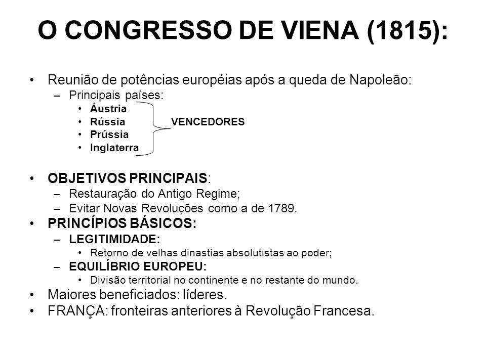 O CONGRESSO DE VIENA (1815):