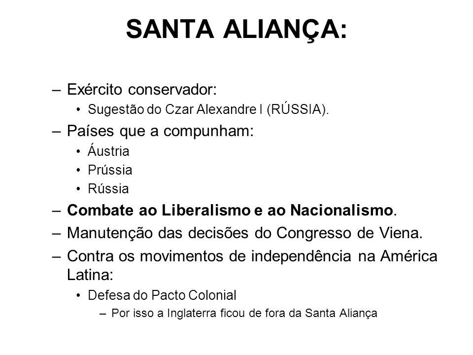 SANTA ALIANÇA: Exército conservador: Países que a compunham: