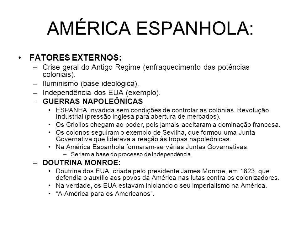 AMÉRICA ESPANHOLA: FATORES EXTERNOS: