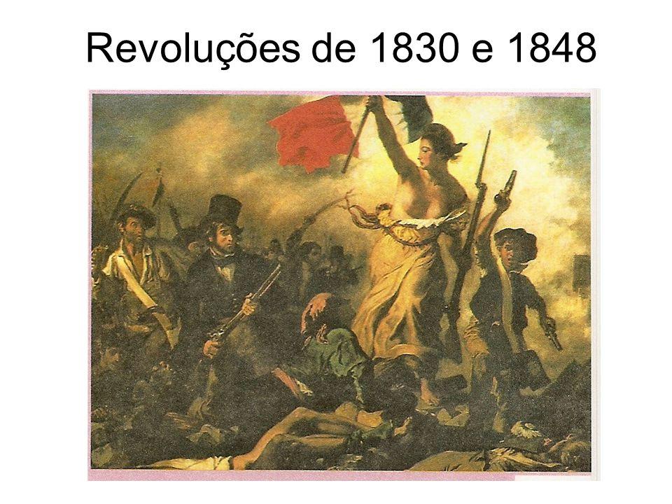 Revoluções de 1830 e 1848