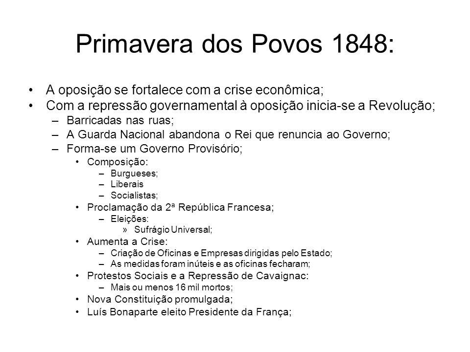 Primavera dos Povos 1848: A oposição se fortalece com a crise econômica; Com a repressão governamental à oposição inicia-se a Revolução;