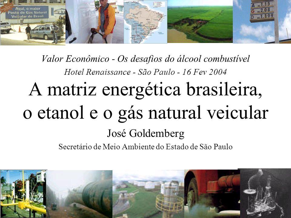 A matriz energética brasileira, o etanol e o gás natural veicular