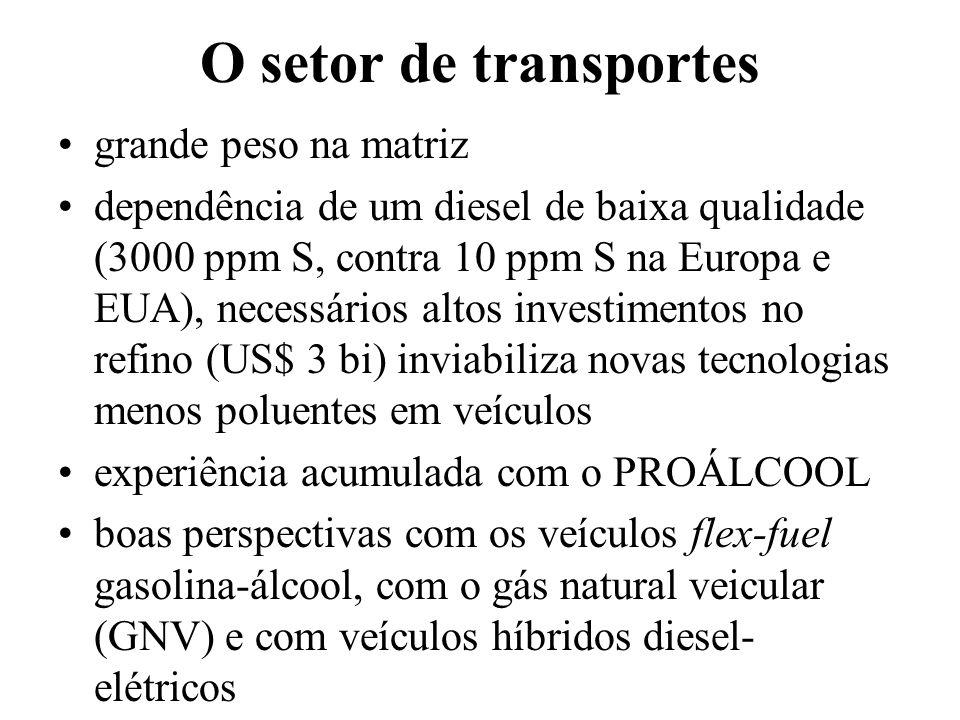O setor de transportes grande peso na matriz