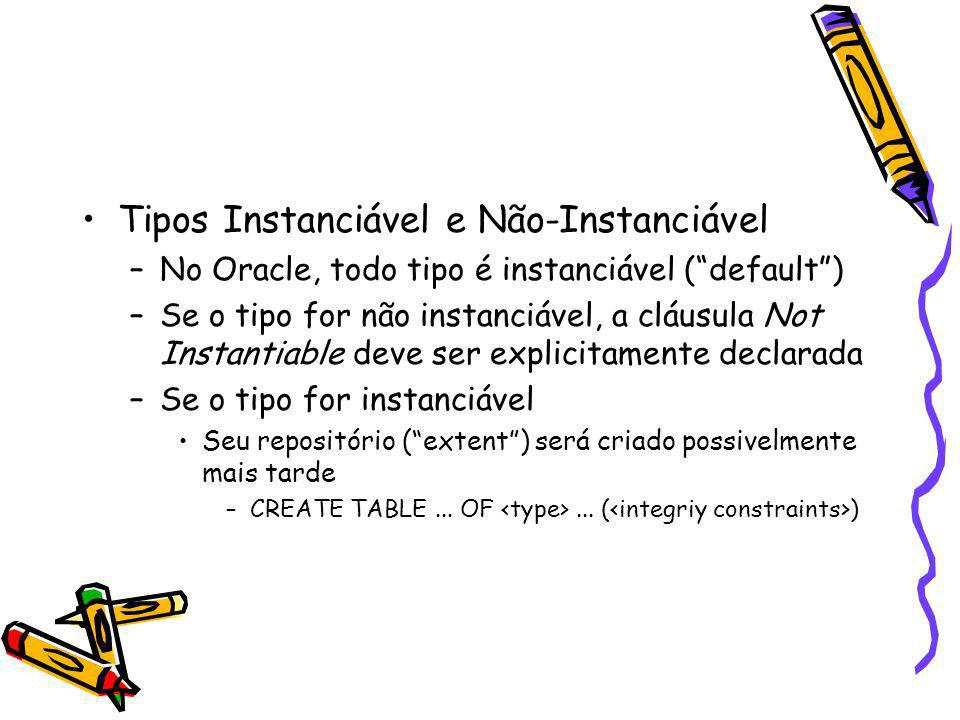 Tipos Instanciável e Não-Instanciável