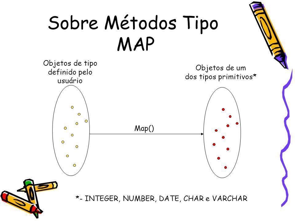 Sobre Métodos Tipo MAP Objetos de tipo definido pelo usuário