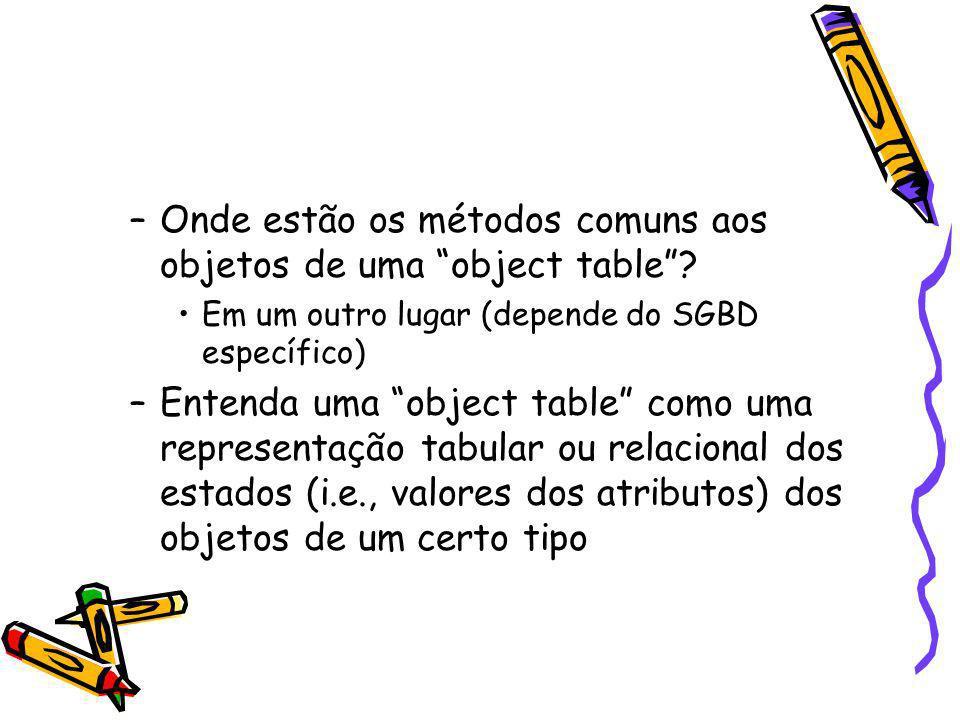 Onde estão os métodos comuns aos objetos de uma object table