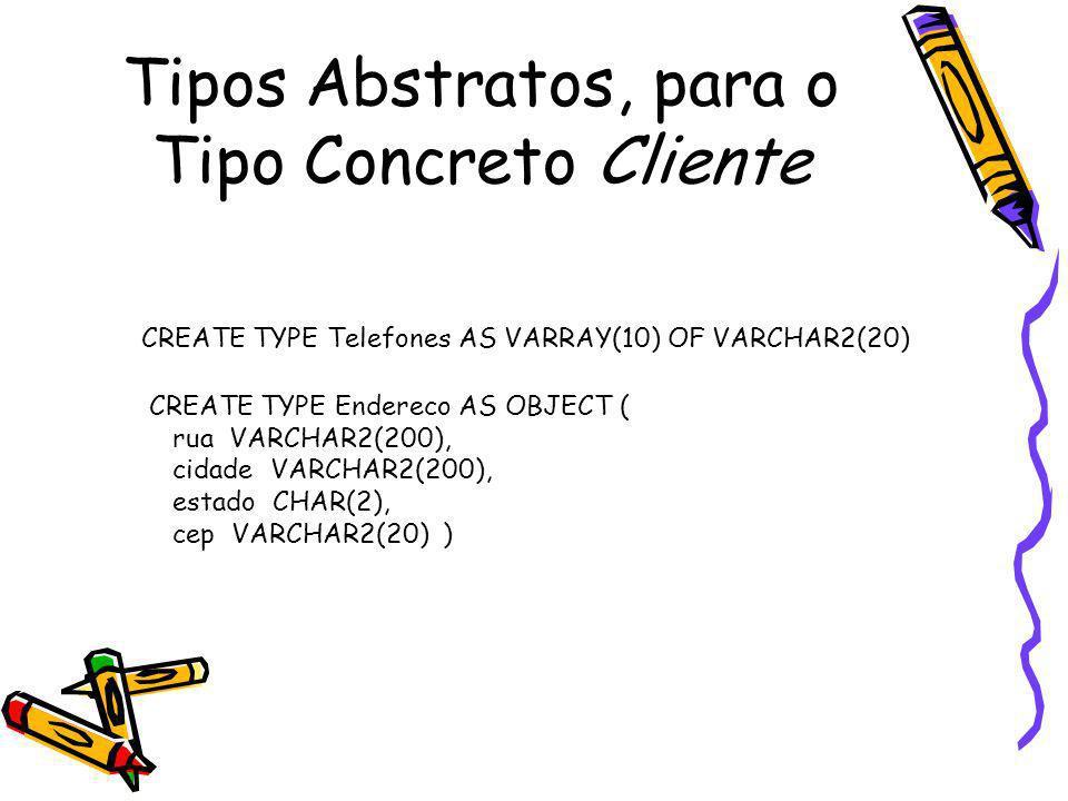 Tipos Abstratos, para o Tipo Concreto Cliente