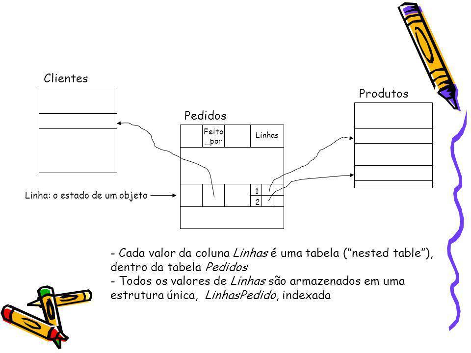 - Cada valor da coluna Linhas é uma tabela ( nested table ),