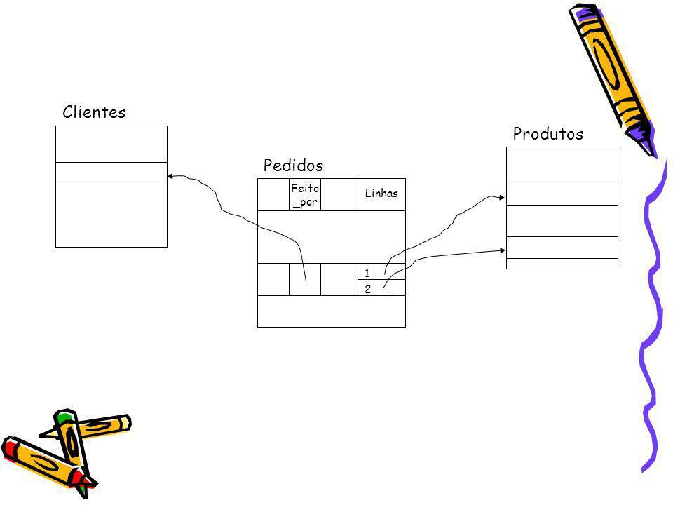 Clientes Produtos Pedidos Feito _por Linhas 1 2