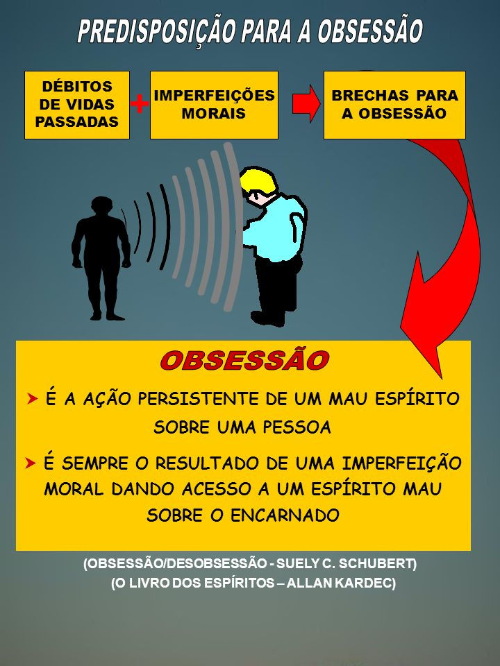 + PREDISPOSIÇÃO PARA A OBSESSÃO OBSESSÃO