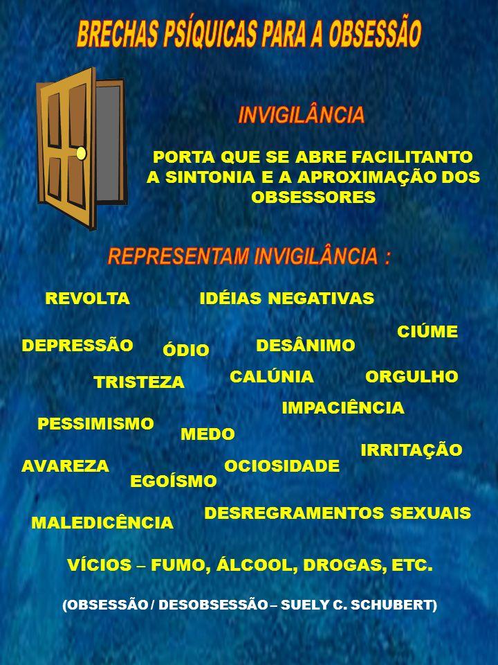 BRECHAS PSÍQUICAS PARA A OBSESSÃO REPRESENTAM INVIGILÂNCIA :