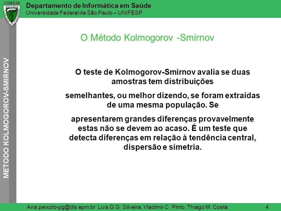 O Método Kolmogorov -Smirnov