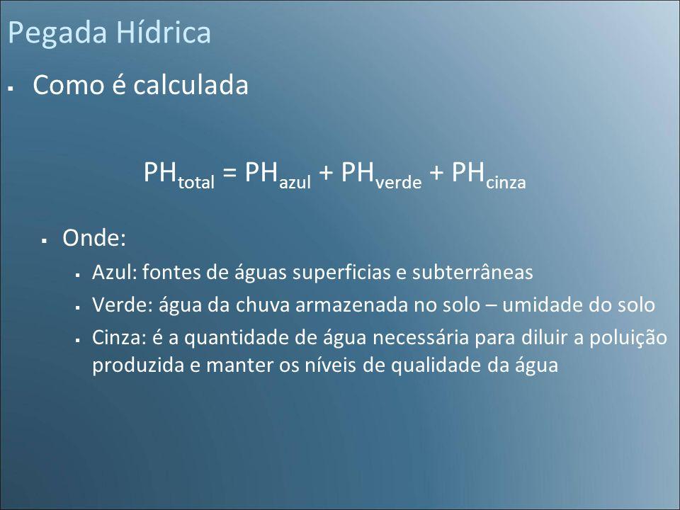Pegada Hídrica Como é calculada PHtotal = PHazul + PHverde + PHcinza