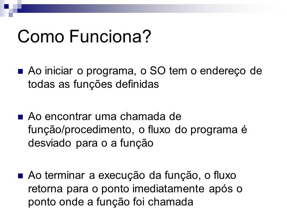 Como Funciona Ao iniciar o programa, o SO tem o endereço de todas as funções definidas.