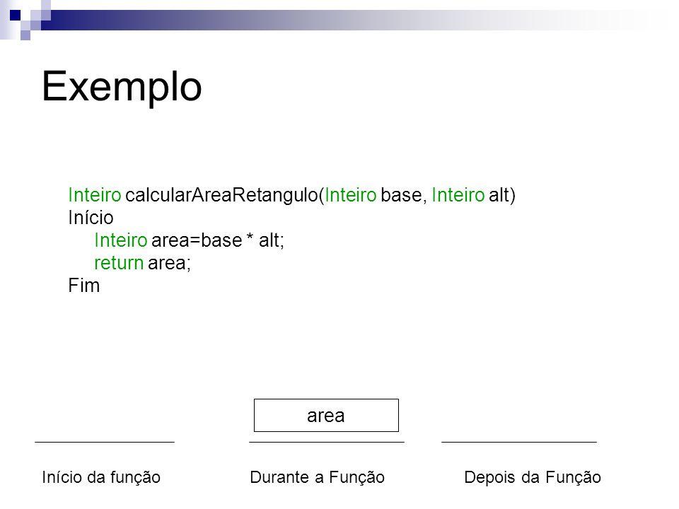 Exemplo Inteiro calcularAreaRetangulo(Inteiro base, Inteiro alt)