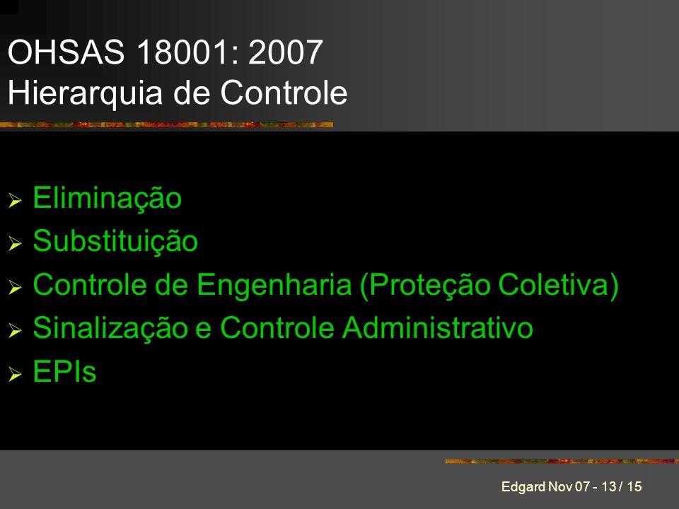 OHSAS 18001: 2007 Hierarquia de Controle