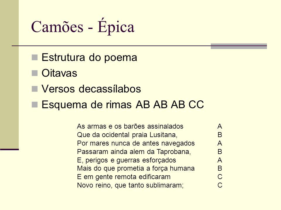 Camões - Épica Estrutura do poema Oitavas Versos decassílabos