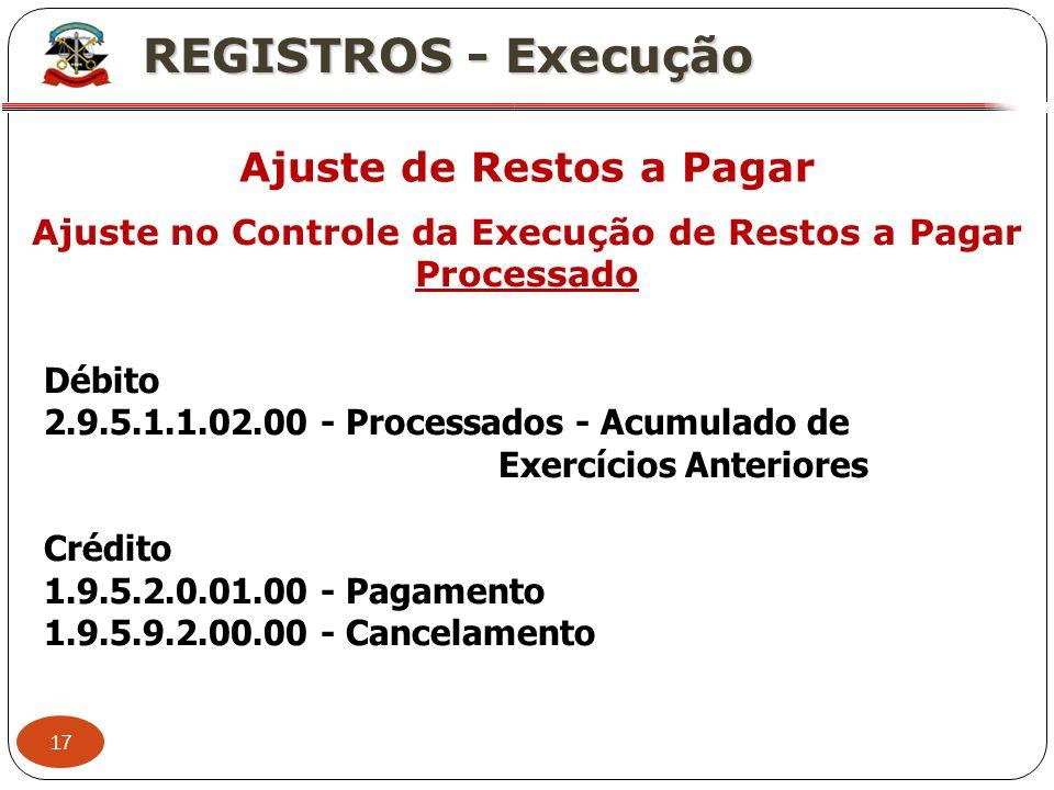 REGISTROS - Execução Ajuste de Restos a Pagar