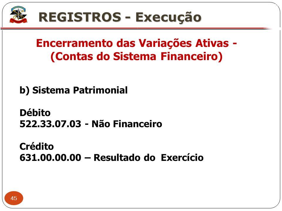 Encerramento das Variações Ativas - (Contas do Sistema Financeiro)