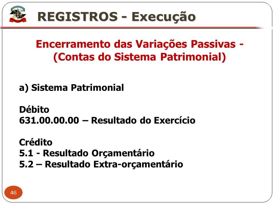 Encerramento das Variações Passivas - (Contas do Sistema Patrimonial)