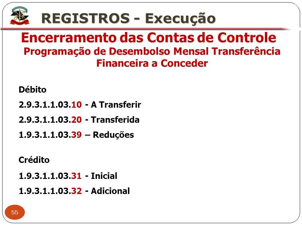 Programação de Desembolso Mensal Transferência Financeira a Conceder