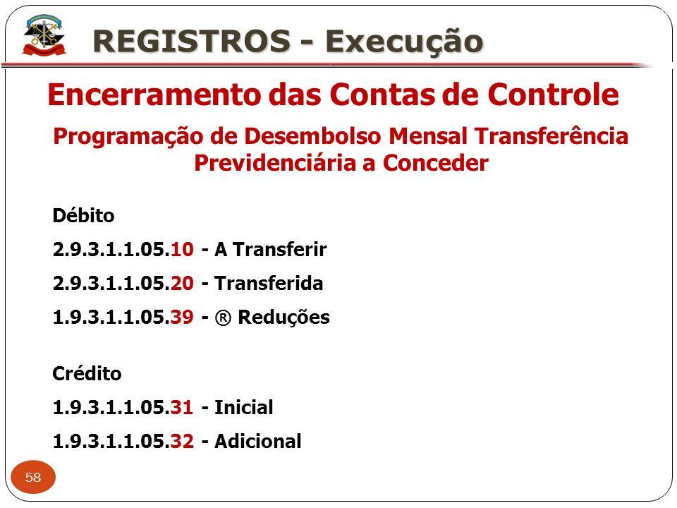 Encerramento das Contas de Controle