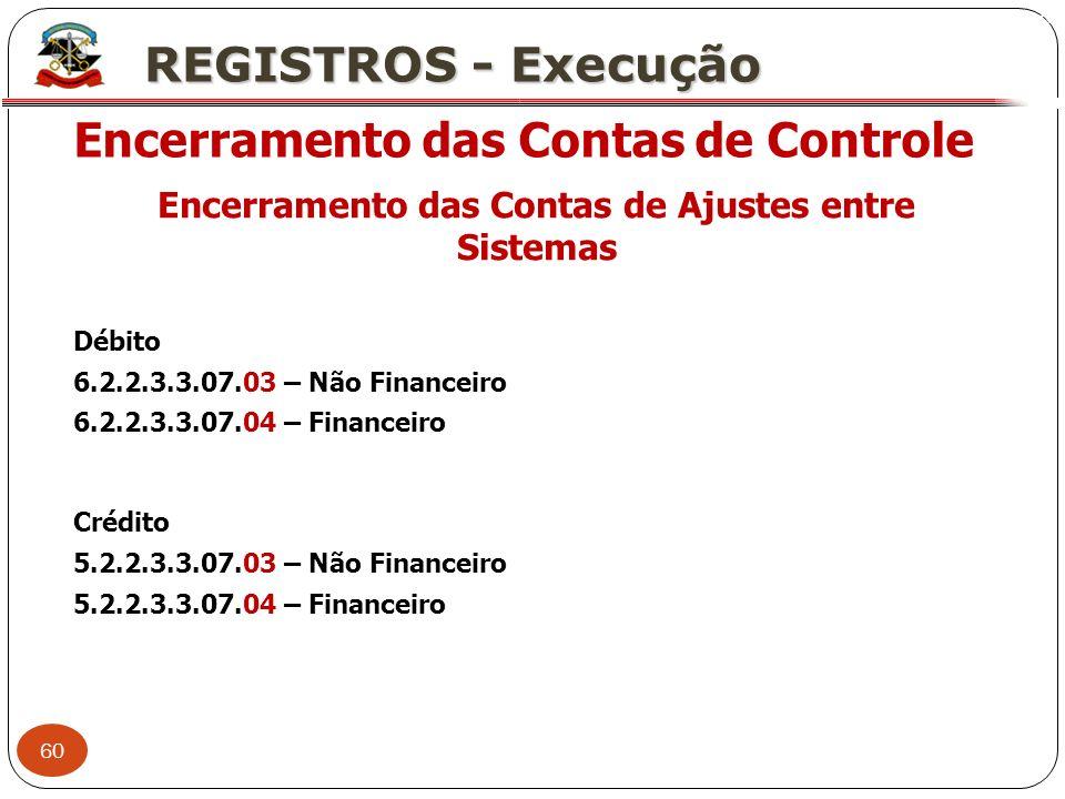 Encerramento das Contas de Ajustes entre Sistemas