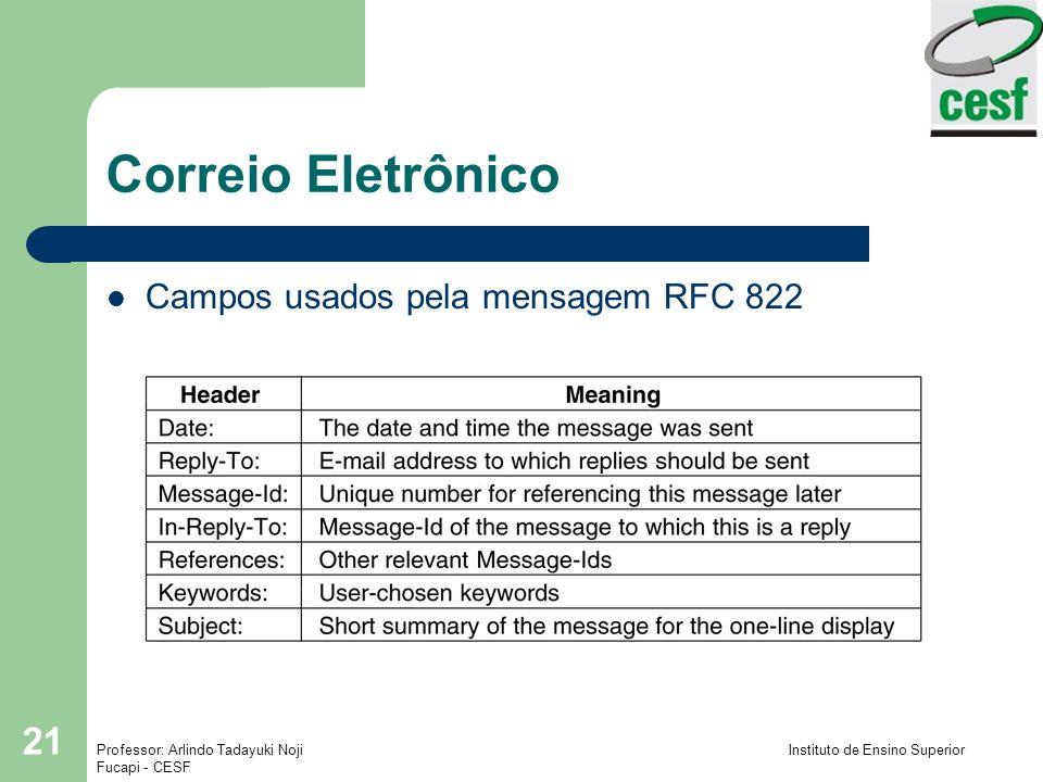 Correio Eletrônico Campos usados pela mensagem RFC 822