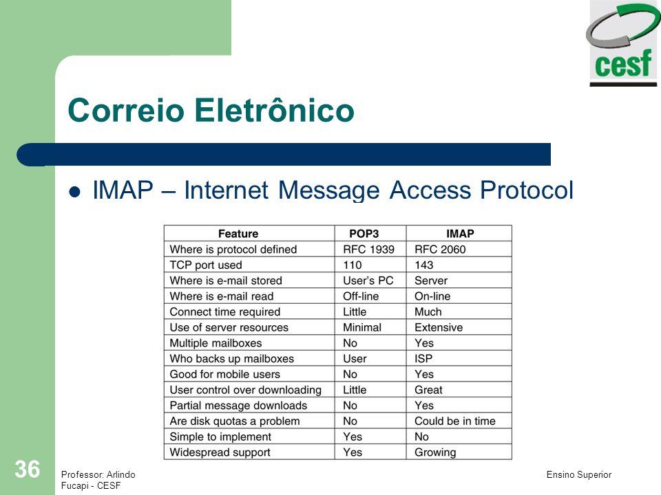 Correio Eletrônico IMAP – Internet Message Access Protocol