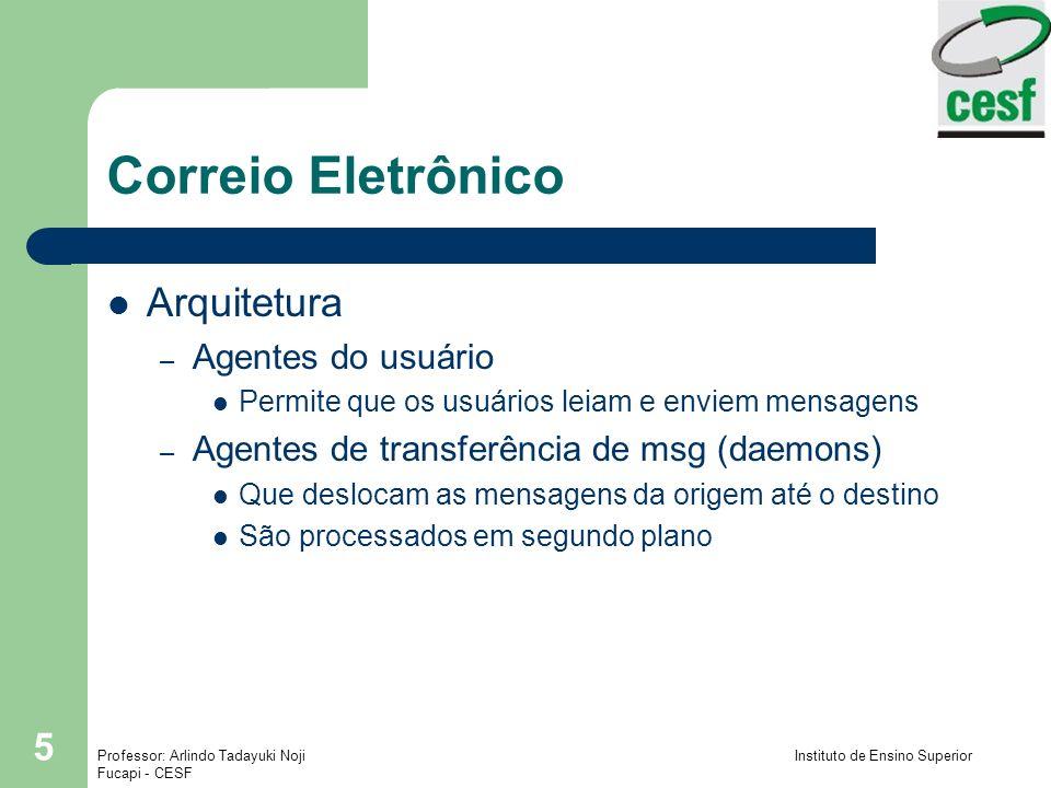 Correio Eletrônico Arquitetura Agentes do usuário