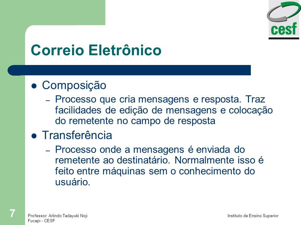 Correio Eletrônico Composição Transferência