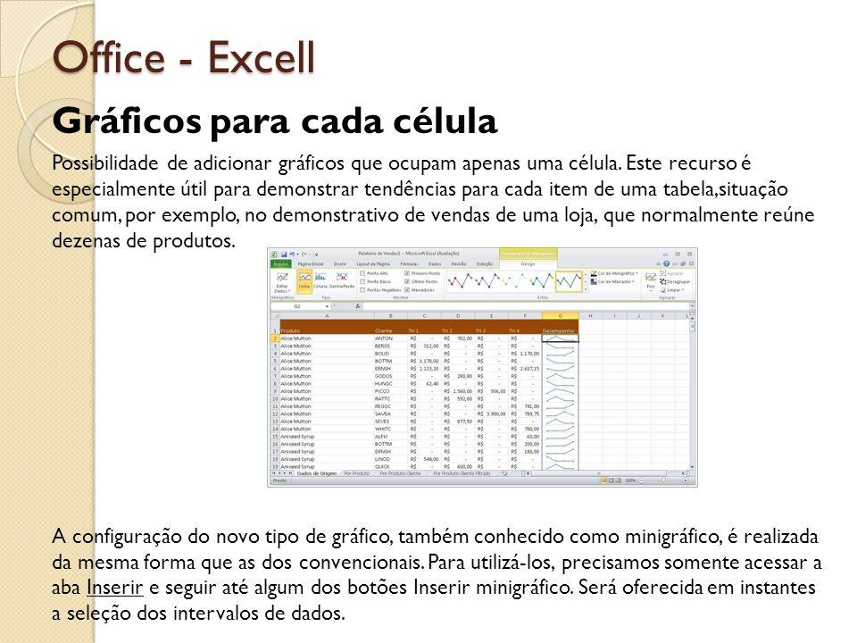 Office - Excell Gráficos para cada célula