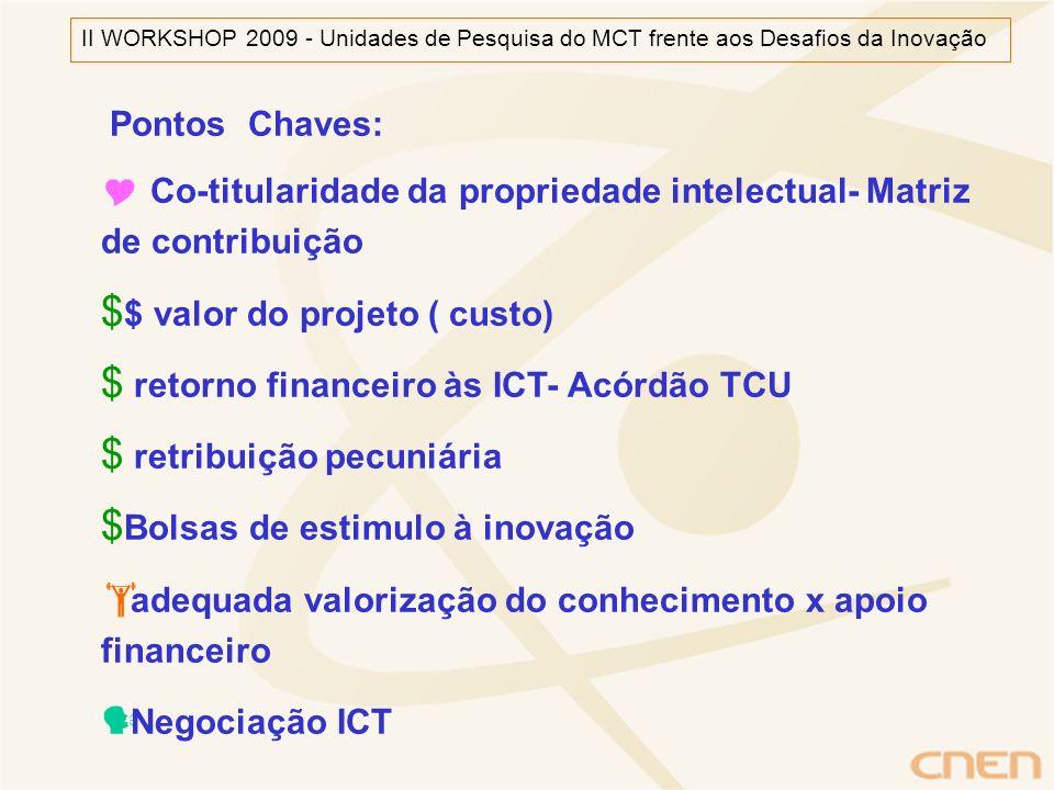 Co-titularidade da propriedade intelectual- Matriz de contribuição