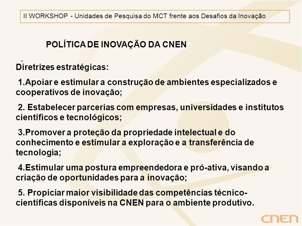 . POLÍTICA DE INOVAÇÃO DA CNEN Diretrizes estratégicas: