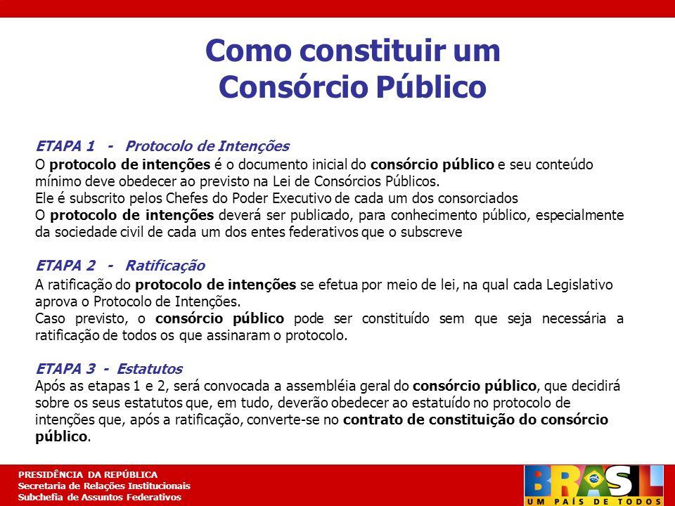 Como constituir um Consórcio Público