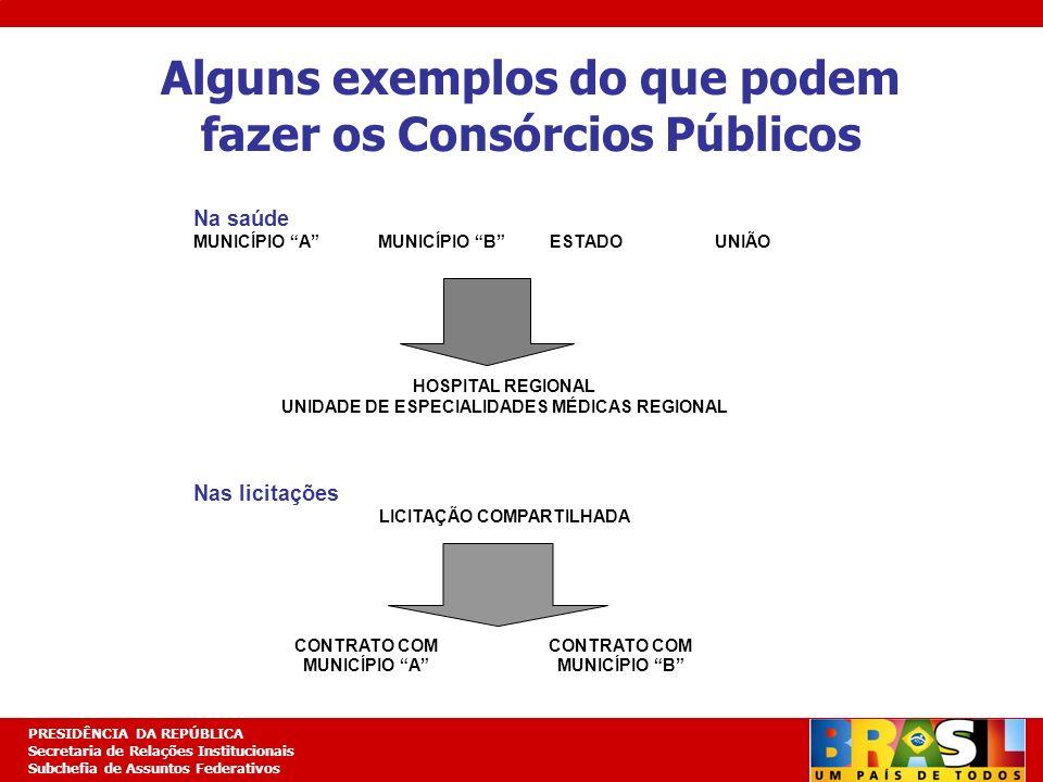 Alguns exemplos do que podem fazer os Consórcios Públicos
