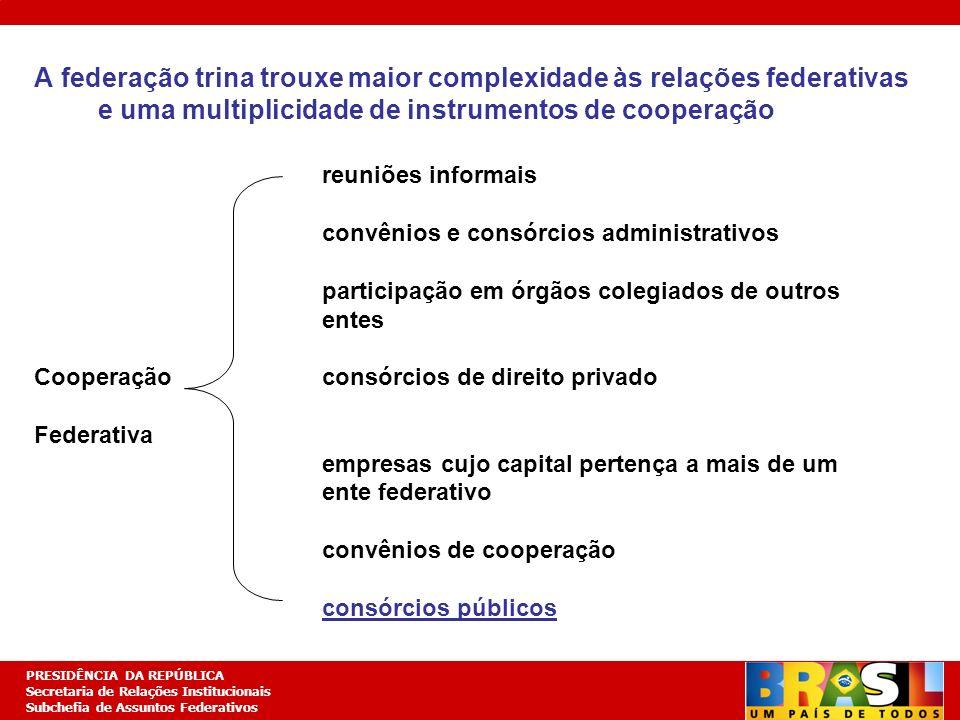 A federação trina trouxe maior complexidade às relações federativas e uma multiplicidade de instrumentos de cooperação