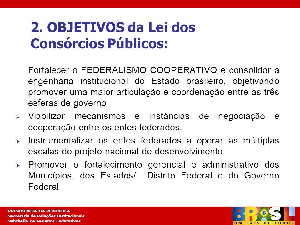 2. OBJETIVOS da Lei dos Consórcios Públicos: