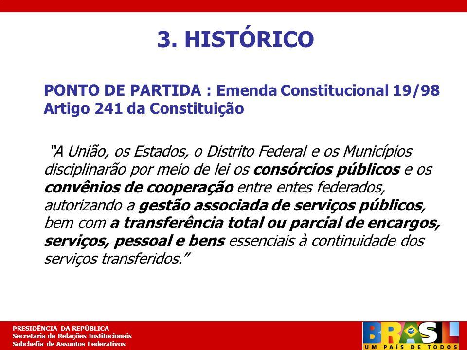 3. HISTÓRICO PONTO DE PARTIDA : Emenda Constitucional 19/98 Artigo 241 da Constituição.