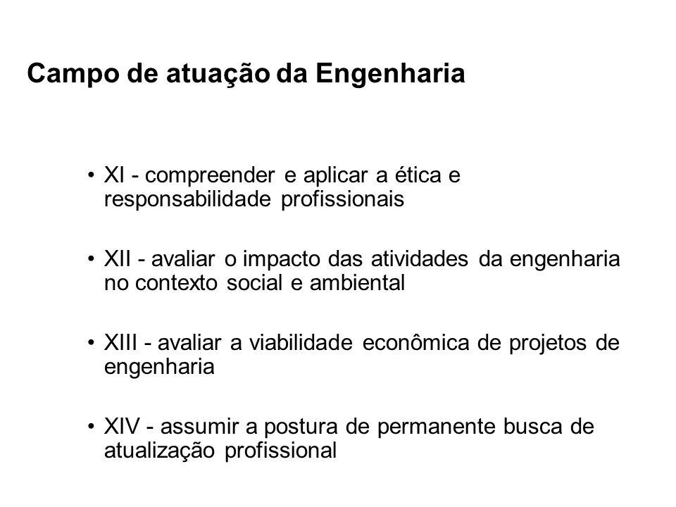 Campo de atuação da Engenharia