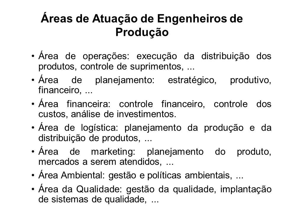 Áreas de Atuação de Engenheiros de Produção