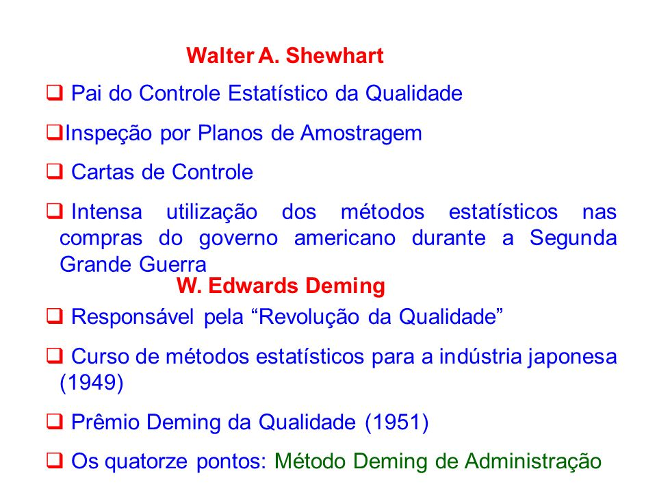 Walter A. ShewhartPai do Controle Estatístico da Qualidade. Inspeção por Planos de Amostragem. Cartas de Controle.