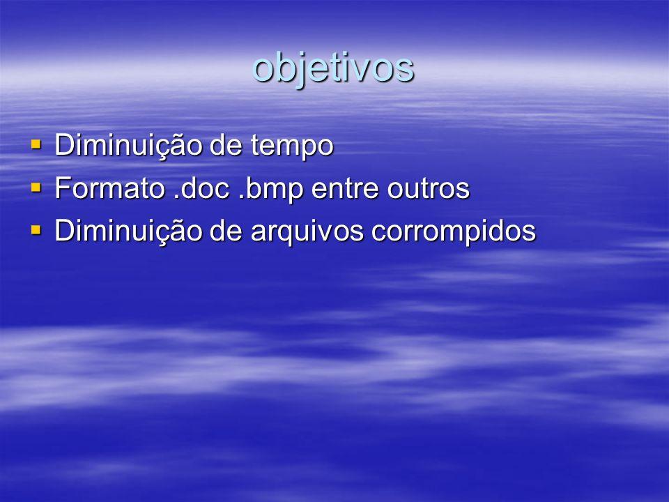 objetivos Diminuição de tempo Formato .doc .bmp entre outros