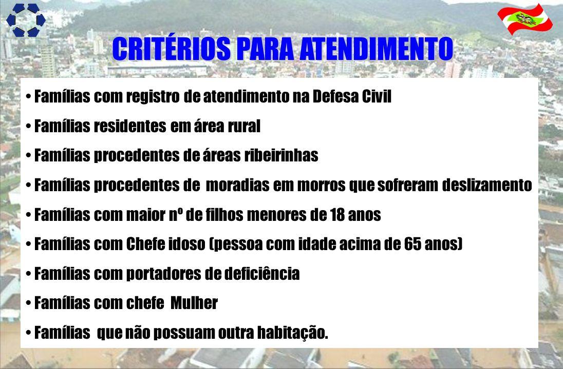 CRITÉRIOS PARA ATENDIMENTO